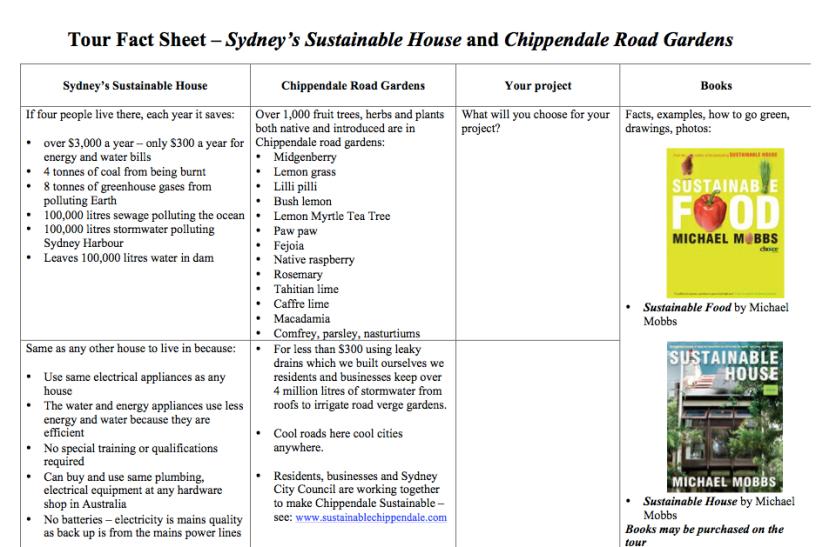 Sydney Sustainable House Fact sheet
